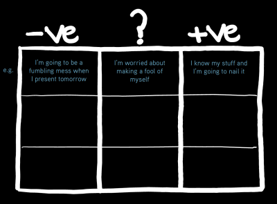 A simple table to help young leaders reflect on a decision